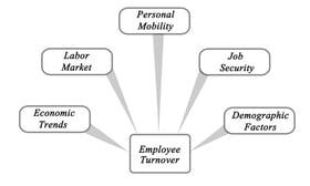 Employee_turnover.jpg